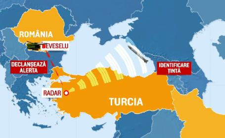 Scutul antiracheta de la Deveselu a fost activat in absenta lui Iohannis. Reactia dura a Kremlinului: \