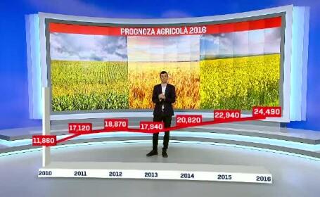 Romania, in fata celui mai bun an agricol din ultimul deceniu. Singurul obstacol pe care il are de infruntat