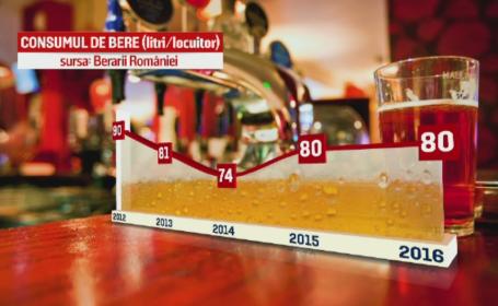 La 30 de ani de la disparitie, berea nepasteurizata revine in Romania. \