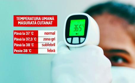 Surpriza pe care o poți avea când ți se ia temperatura la intrarea în spațiile publice