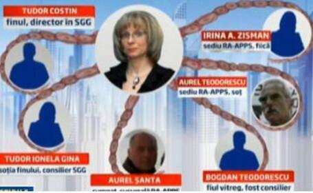 Caracatita de la SGG. Daniela Andreescu, demisa de Boc in urma anchetei Stirilor Pro TV