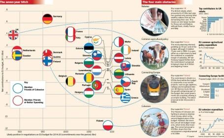 harta, negocieri Bruxelles, tabere