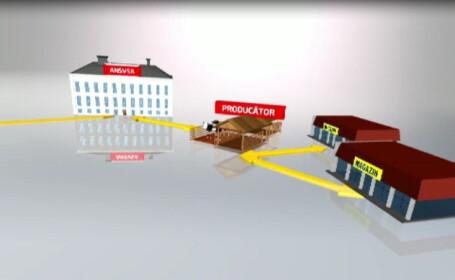 Sistemul rapid de alerta propus pentru toate magazinele din Romania in cazul alimentelor contaminate