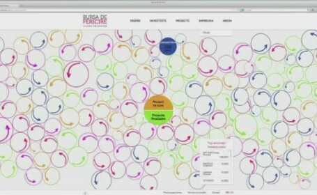 BursaDeFericire.ro, proiectul online ce-si propune sa ofere o sansa noua bolnavilor de cancer