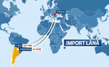 import lana
