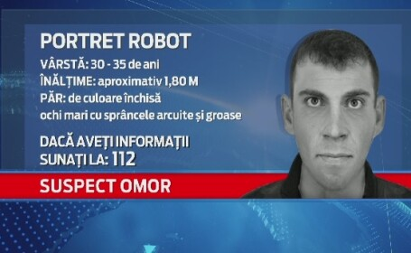 portret robot
