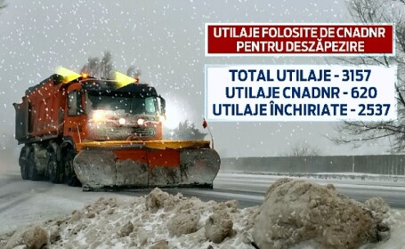 In Romania, utilajele de deszapezire ajung abia la vara. Iarna asta, orice dezastru incepe cu doua cuvinte: \
