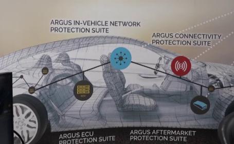 antivirus mașini inteligente