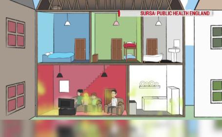 Reguli noi pentru construcția de locuințe. Ce trebuie să facă românii pentru reducerea radonului
