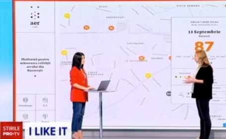 Cum funcționează aerlive.ro, platforma privată de măsurare a calității aerului din București