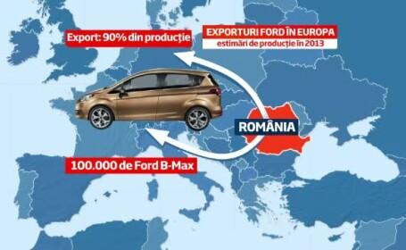 In plina criza, americanii de la Ford produc la Craiova o masina la fiecare 3 minute