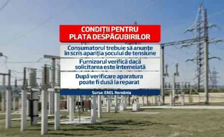 Fenomenul de langa Bucuresti care a distrus toate electrocasnicele din peste 100 de gospodarii