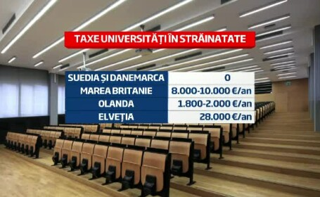 Universitati straine
