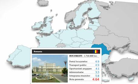Infografic interactiv. Orasul cu cea mai buna calitate a vietii din lume