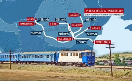 CFR, cale ferata