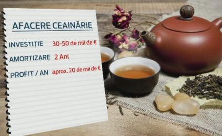Romanii au inceput sa savureze in liniste o ceasca de ceai. In cat timp se amortizeaza investitia intr-o ceainarie