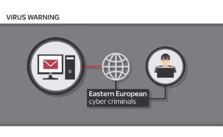 Cum au folosit hackerii moldoveni un virus cibernetic pentru a fura 27 de milioane de euro. Reteaua, anihilata de autoritati
