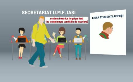 Schema prin care studentii straini erau inscrisi ilegal la UMF Iasi. Fraudele ar fi fost facute pe un singur computer