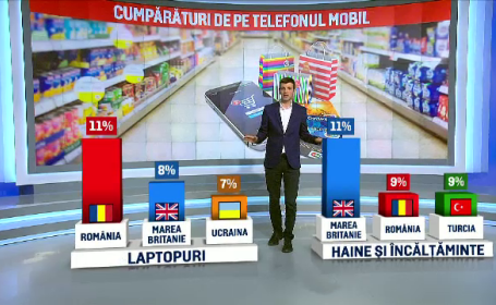cumparaturi de pe telefonul mobil