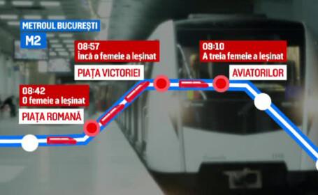 grafica incidente metrou