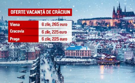 Vacanta pe credit, oferta a agentiilor de turism pentru Craciun si Revelion. Romanii au prins gustul destinatiilor exotice