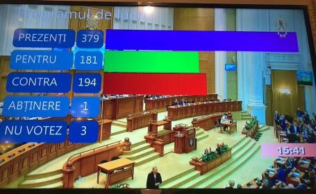 rezultatul votului in plen, miercuri, 2 octombrie