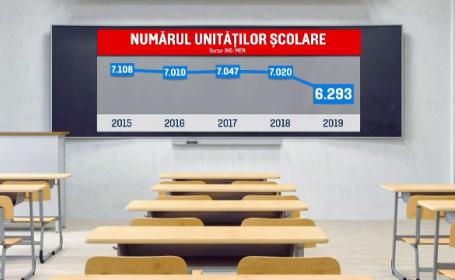 Primarii investesc bani în şcoli fără elevi. \