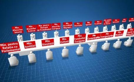 Filmul negocierilor pentru formarea Guvernului. Iohannis, întâlniri cu liderii
