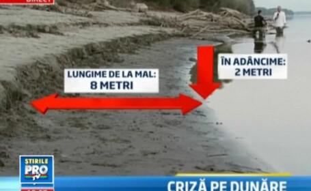 criza pe Dunare