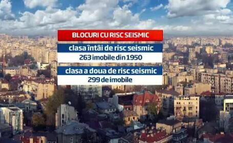 blocuri risc seismic