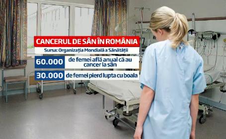 grafica cancer la san