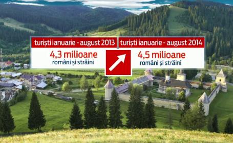 Turismul romanesc a incheiat sezonul pe plus. Peste 4,5 milioane de romani si straini si-au petrecut vacanta in tara noastra