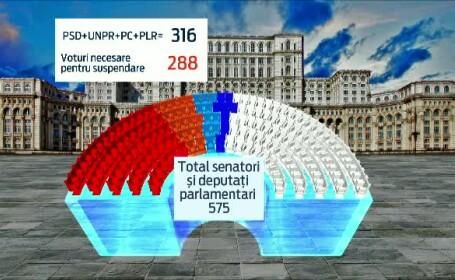 carton parlamentari suspendare