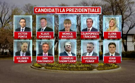 candidati, alegeri prezidentiale