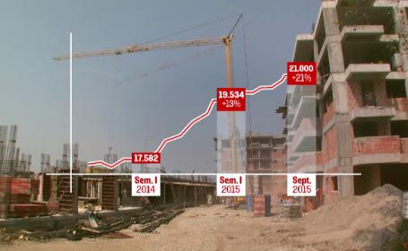 Constructiile de locuinte au crescut in Capitala cu 20% fata de 2014. Ce tipuri de apartamente prefera romanii
