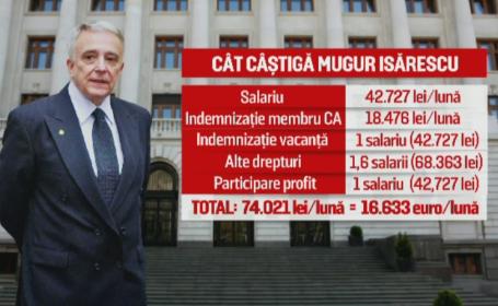 Mugur Isarescu are salariul de 3 ori mai mare decat Klaus Iohannis. BNR a facut publice lefurile si primele angajatilor