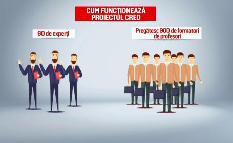 Programul care ar trebui să schimbe învățământul românesc. \