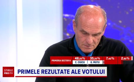 CTP, Cristian Tudor Popescu