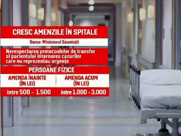 amenzi spitale