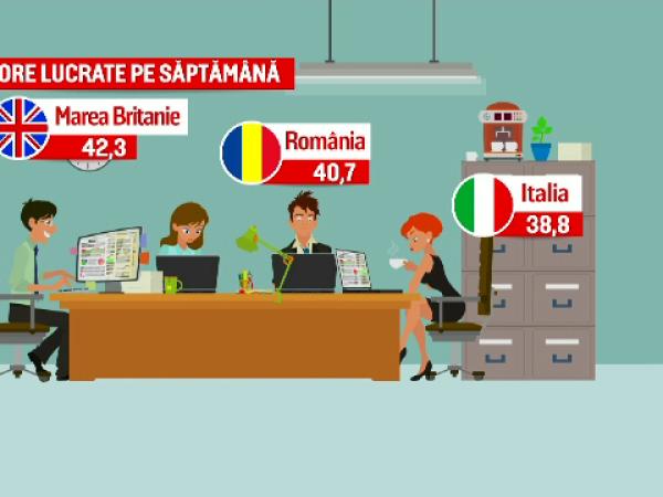 ANIMAȚIE GRAFICĂ. Explicația pentru care românii nu sunt productivi la locul de muncă
