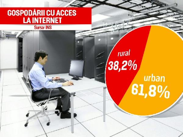 internet statistici