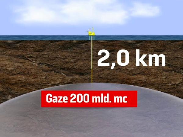 Câți bani ar putea câștiga România din exploatarea gazelor din mare