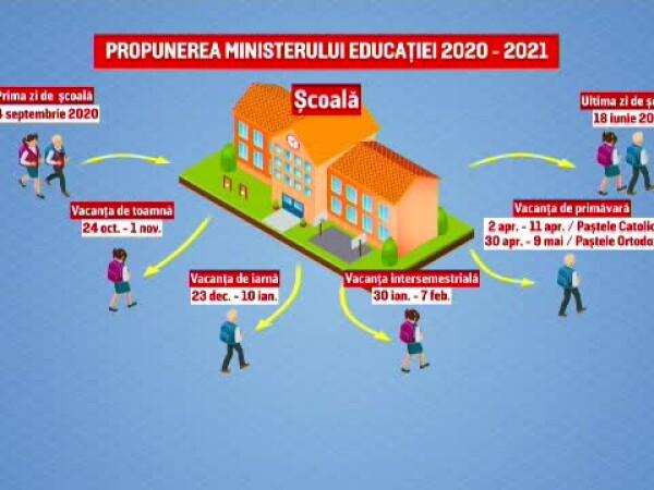 an scolar 2020-2021