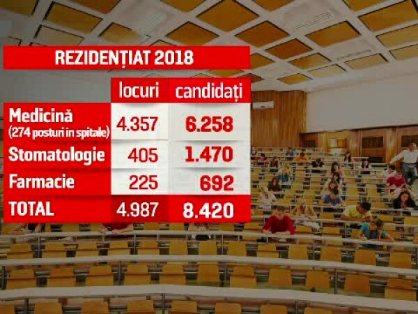 rezidentiat 2018