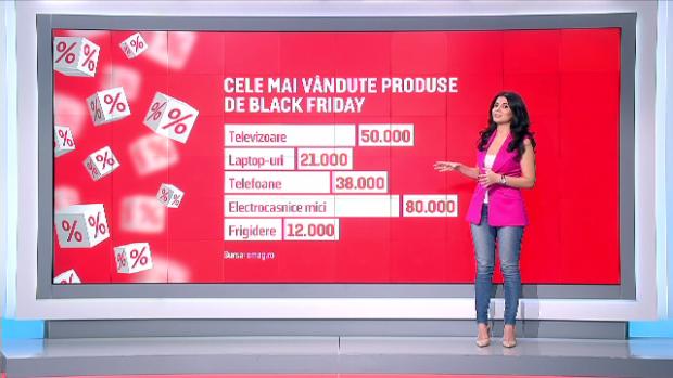 Milioane de români au făcut cumpărături de Black Friday. Cele mai inedite achiziții