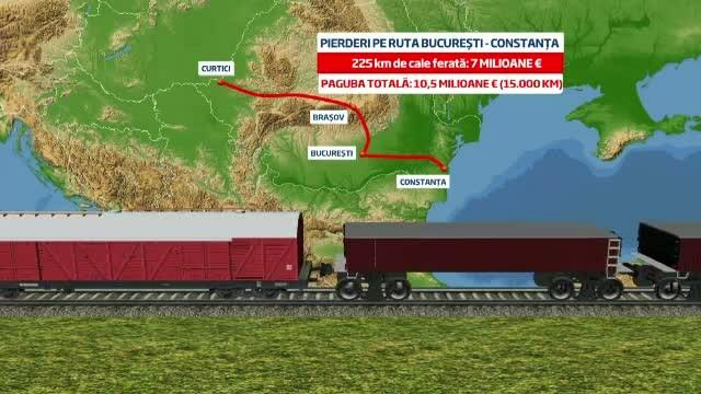 Conducerea CFR cere ajutor din SUA si Israel pentru a opri furtul de 10 mil. euro de pe calea ferata