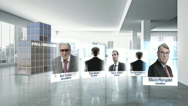 Ion Tiriac in Panama Papers