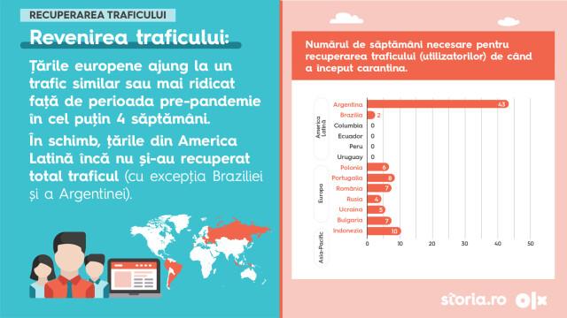 Infografice - 3