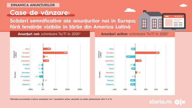 Infografice - 4