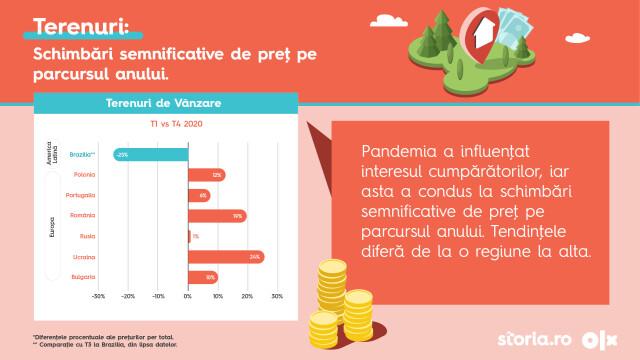 Infografice - 5